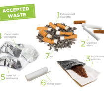 Cigarette Recycling Campaign Project