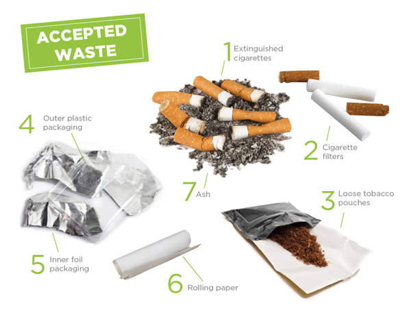 Cigarette waste accepted by TerraCycle's program. Image: www.terracycle.ca